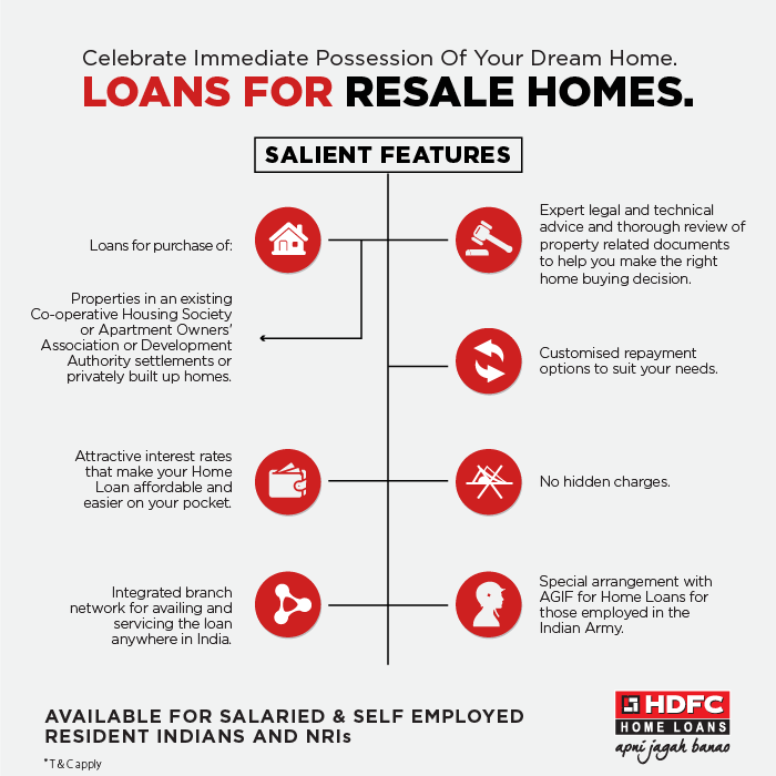 9 Reasons Why Buying Scores over Renting [Infographic]