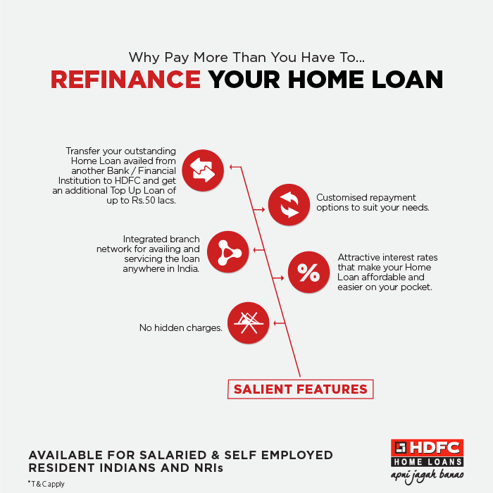 Why Pay More Than You Have To - Refinance Your Home Loan